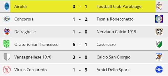 parabiago-calcio-allievi-2001-risultati-quarta-giornata