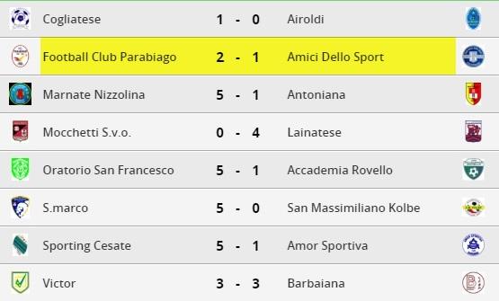 parabiago-calcio-juniores-risultati-22-giornata