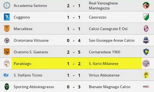 parabiago-calcio-prima-squadra-risultati-19-giornata