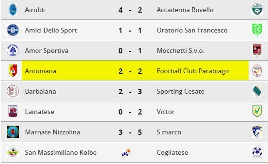 parabiago-calcio-juniores-risultati-25-giornata