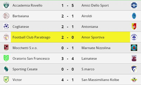 parabiago-calcio-juniores-risultati-26-giornata