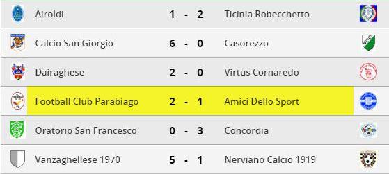 parabiago-calcio-allievi-risultati-11-giornata
