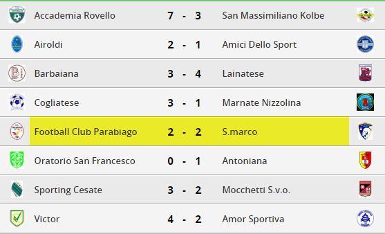 parabiago-calcio-juniores-risultati-28-giornata